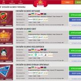 Поиск лояльного казино: информационный портал Кинг Лото