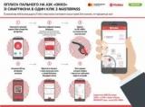 Новая услуга от «ОККО» и Mastercard: оплатить топливо на колонке, не подходя к кассе
